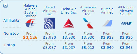 Almost 50% off compared to United, American, Delta and All Nippon