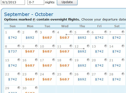 All the cheap departure dates.